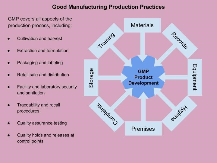 Good Manufacturing Practices cover every facet of production in your facility. The experts at GrowerIQ can help!