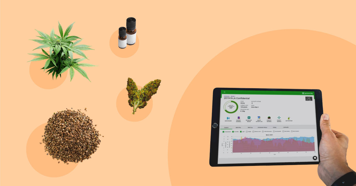 GrowerIQ's Cannabis QA Software and Software Validation for Cannabis Compliance