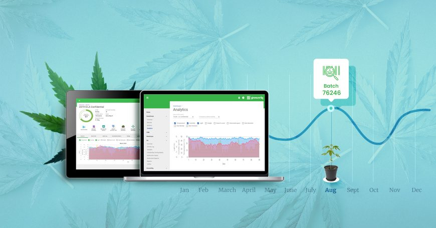 Seed-to-Sale Software: Cannabis Sales Software & Client Tracking