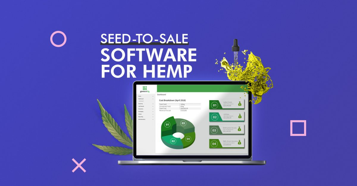 GrowerIQ's Seed-to-Sale Software for Hemp